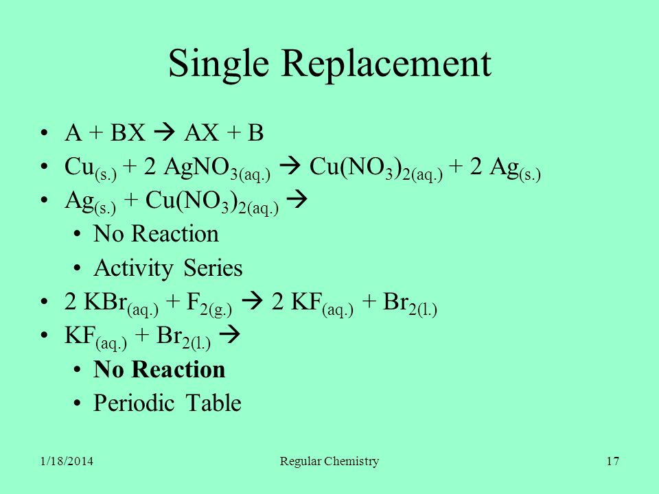 1/18/2014Regular Chemistry17 Single Replacement A + BX AX + B Cu (s.) + 2 AgNO 3(aq.) Cu(NO 3 ) 2(aq.) + 2 Ag (s.) Ag (s.) + Cu(NO 3 ) 2(aq.) No React