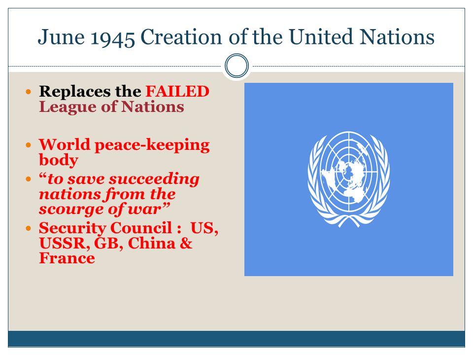 Satellite Nations: