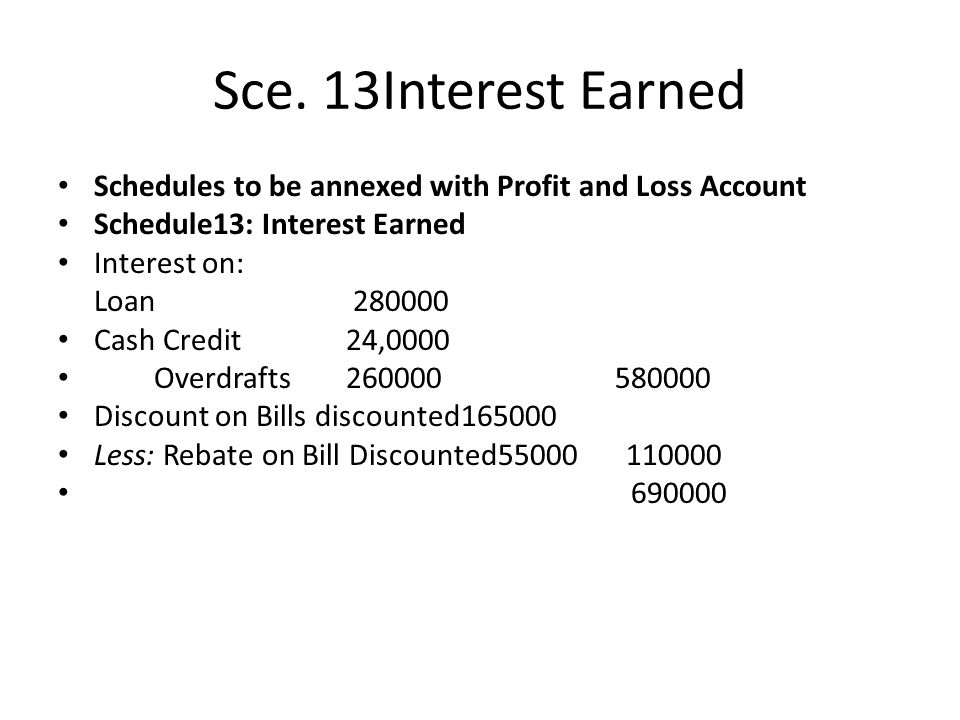 Sce. 13Interest Earned Schedules to be annexed with Profit and Loss Account Schedule13: Interest Earned Interest on: Loan 280000 Cash Credit 24,0000 O