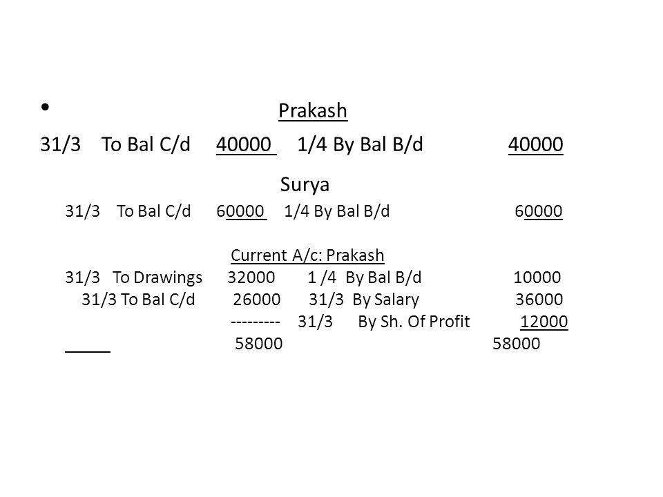 Prakash 31/3 To Bal C/d 40000 1/4 By Bal B/d 40000 Surya 31/3 To Bal C/d 60000 1/4 By Bal B/d 60000 Current A/c: Prakash 31/3 To Drawings 32000 1 /4 B