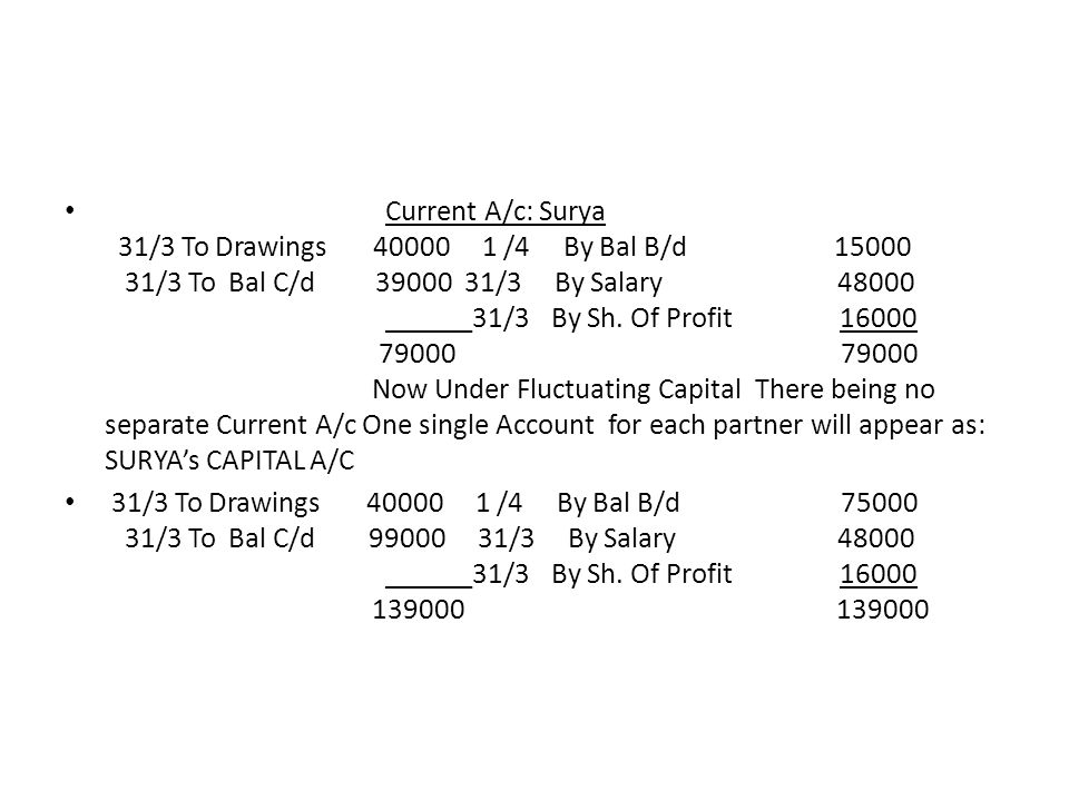 Current A/c: Surya 31/3 To Drawings 40000 1 /4 By Bal B/d 15000 31/3 To Bal C/d 39000 31/3 By Salary 48000 ______31/3 By Sh. Of Profit 16000 79000 790
