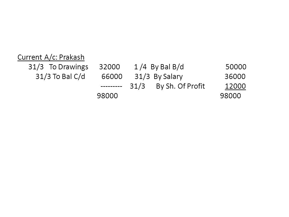 Current A/c: Prakash 31/3 To Drawings 32000 1 /4 By Bal B/d 50000 31/3 To Bal C/d 66000 31/3 By Salary 36000 --------- 31/3 By Sh. Of Profit 12000 980