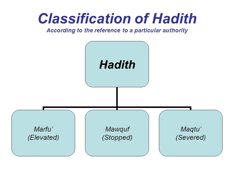Classification of Hadith According to the reference to a particular authority Hadith Marfu (Elevated) Mawquf (Stopped) Maqtu (Severed)