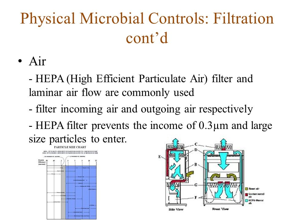 Air - HEPA (High Efficient Particulate Air) filter and laminar air flow are commonly used - filter incoming air and outgoing air respectively - HEPA f