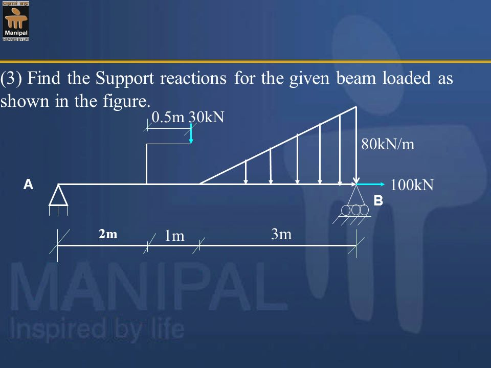 (3) Find the Support reactions for the given beam loaded as shown in the figure. 80kN/m 100kN 3m 1m 30kN 0.5m 2m A B