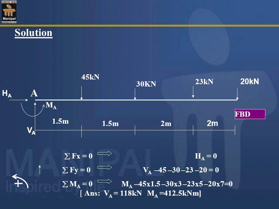 Fx = 0 H A = 0 Fy = 0 V A –45 –30 –23 –20 = 0 M A = 0 M A –45x1.5 –30x3 –23x5 –20x7=0 [ Ans: V A = 118kN M A =412.5kNm] Solution 2m 20kN 23kN 30KN 45k