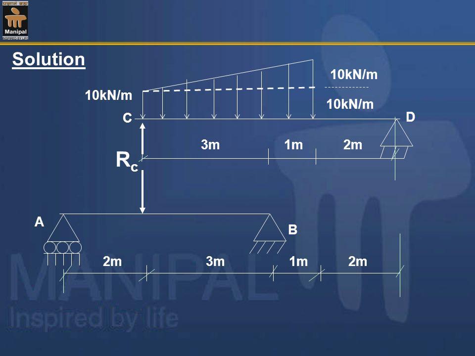 Solution 2m3m1m2m A C B D 10kN/m RcRc 3m1m2m