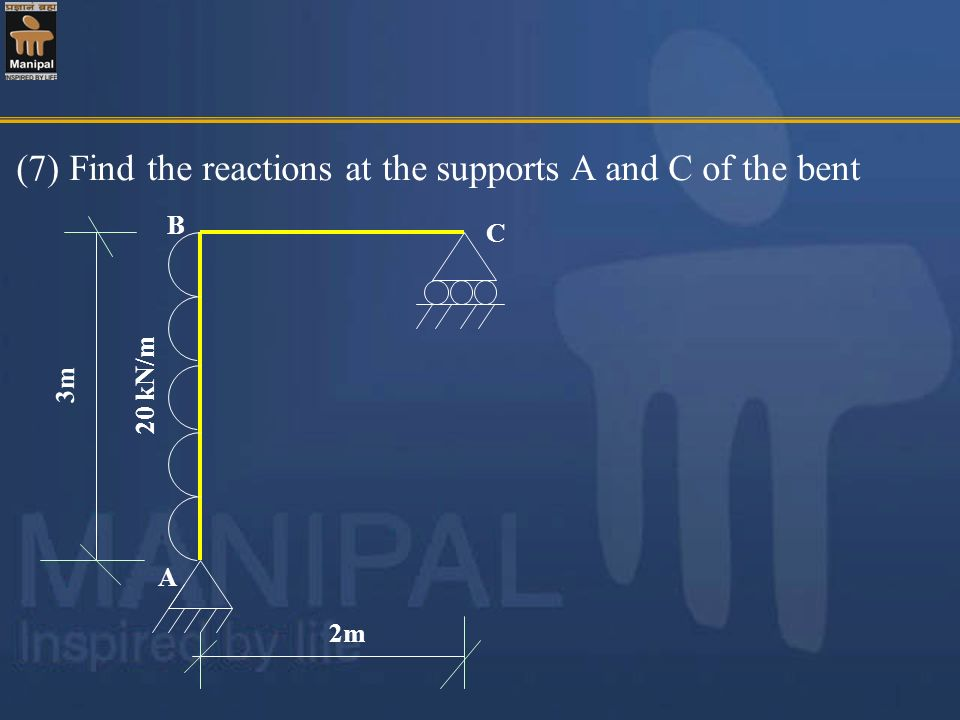 (7) Find the reactions at the supports A and C of the bent 20 kN/m B C 3m 2m A