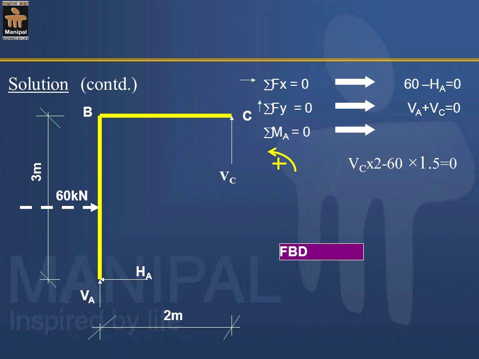 Solution (contd.) B C 3m 2m VAVA HAHA FBD 60kN Fx = 0 60 –H A =0 Fy = 0 V A +V C =0 M A = 0 V C x2-60 ×1. 5=0 VCVC