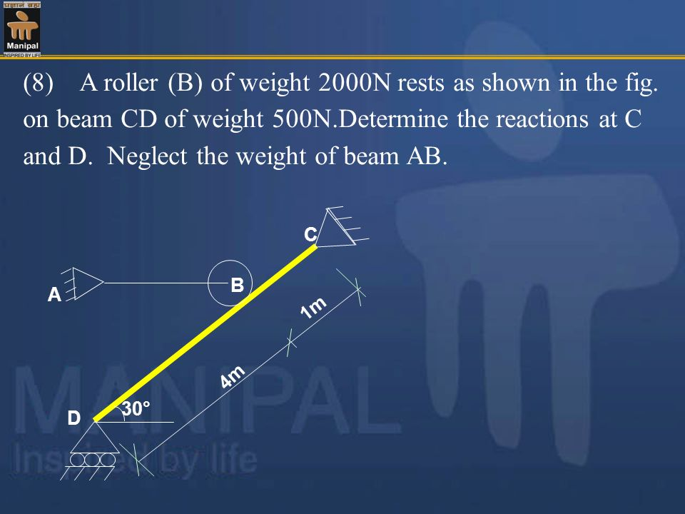 (8) A roller (B) of weight 2000N rests as shown in the fig. on beam CD of weight 500N.Determine the reactions at C and D. Neglect the weight of beam A