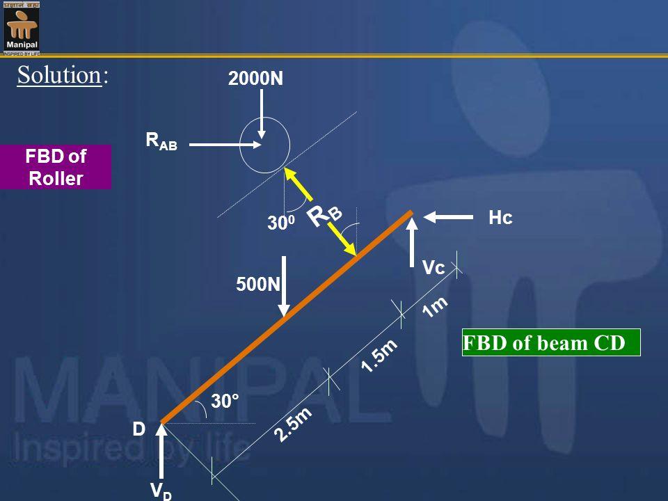 Solution: 2000N R AB RBRB VDVD FBD of Roller D 30° 2.5m 1m 30 0 500N Hc Vc 1.5m FBD of beam CD