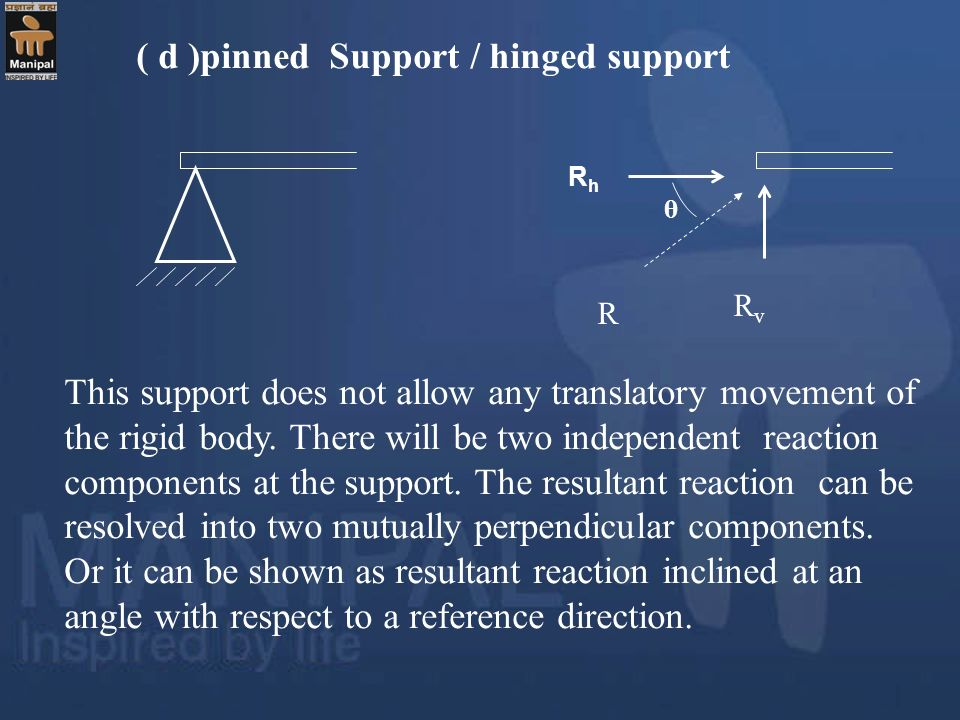 ( d )pinned Support / hinged support This support does not allow any translatory movement of the rigid body. There will be two independent reaction co
