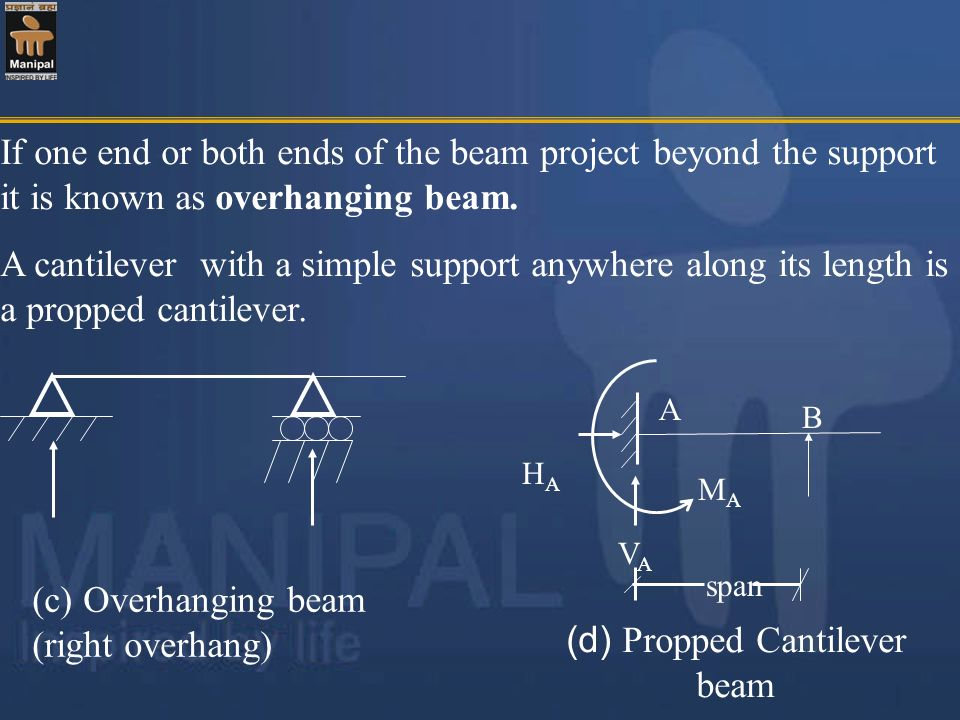 If one end or both ends of the beam project beyond the support it is known as overhanging beam. A cantilever with a simple support anywhere along its