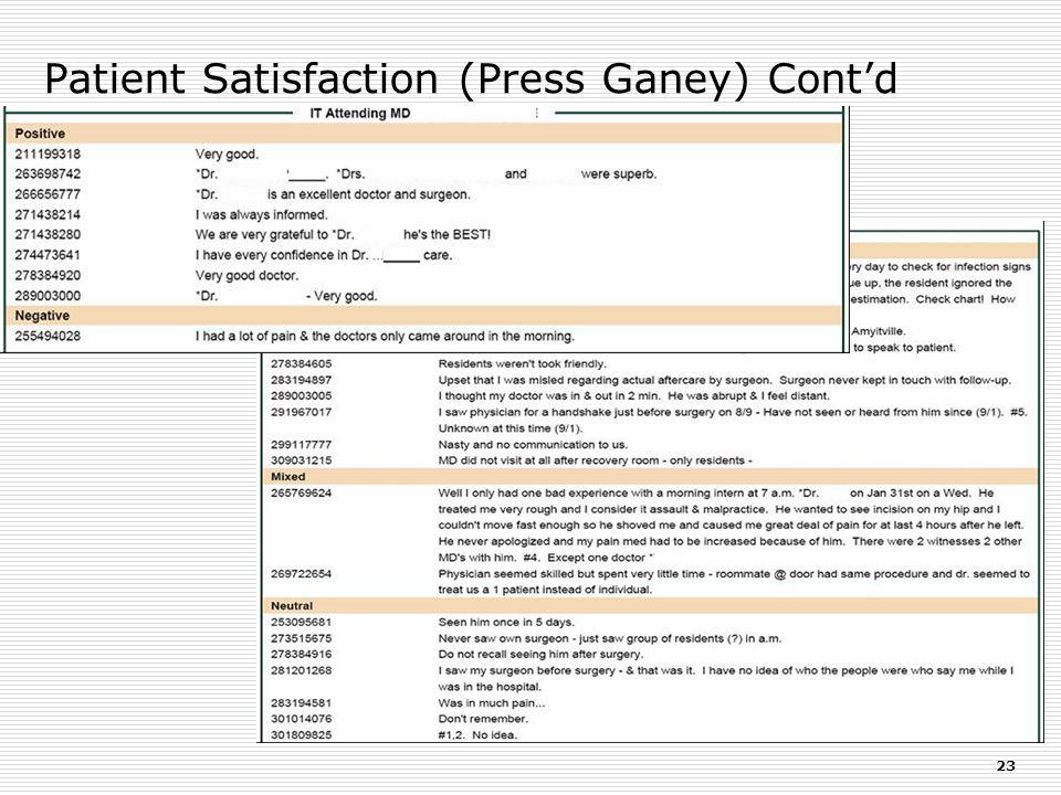 Patient Satisfaction (Press Ganey) 22