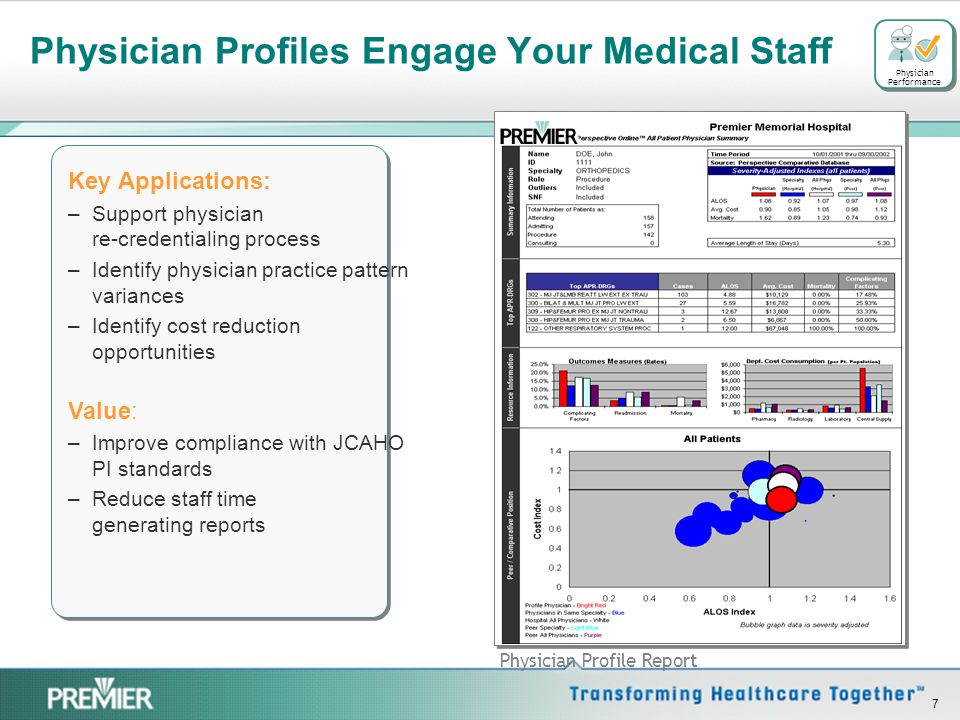 6 Engage Medical Staff with Severity-Adjusted Data Premier Clinical Advisor Clinical Performance Physician Performance Financial Performance Patient S