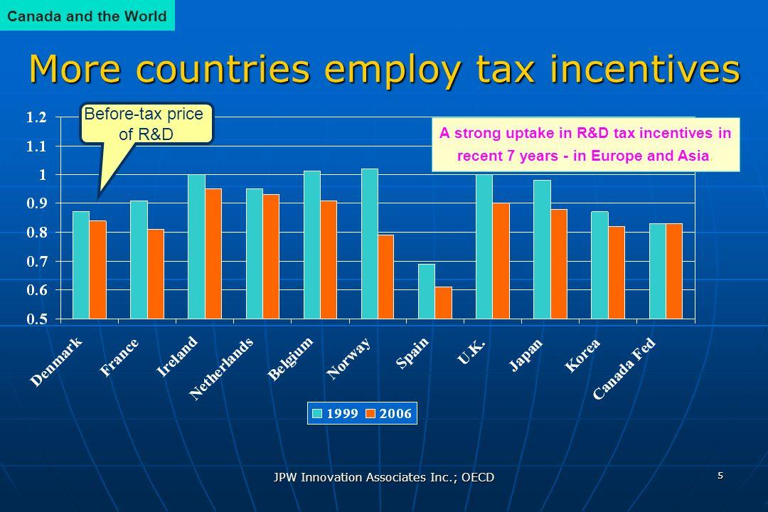 JPW Innovation Associates Inc., OECD 6 Canadas R&D tax subsidies are internationally generous Canada and the World