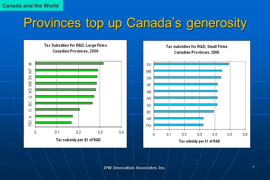 JPW Innovation Associates Inc.18 Do R&D tax incentives work in Canada.