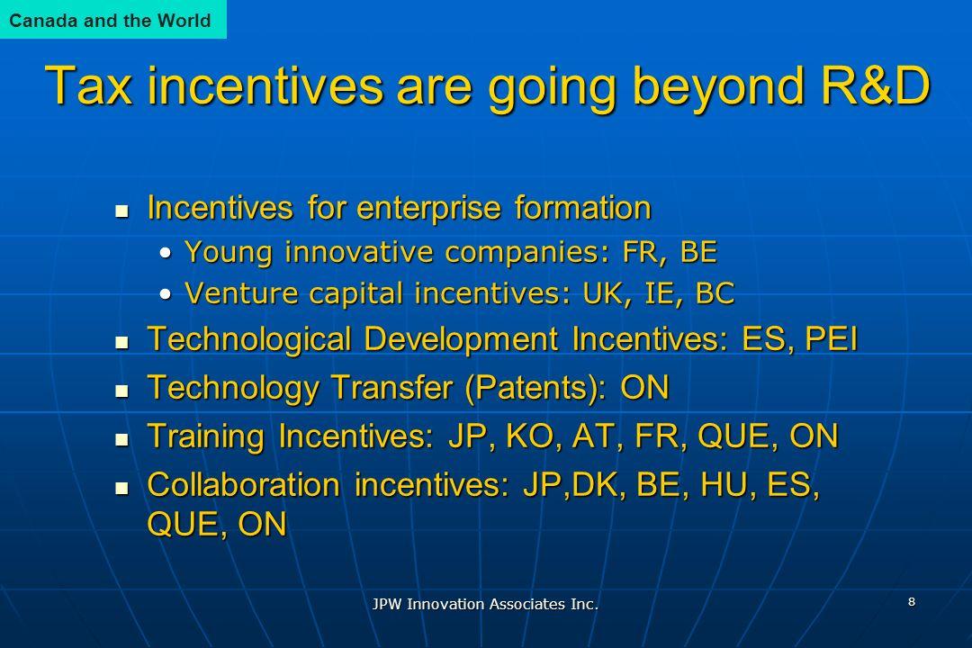 JPW Innovation Associates Inc.19 Whats next for Canada.