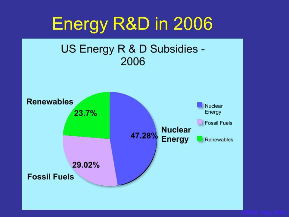 Energy R&D in 2006 WPSR May 2009