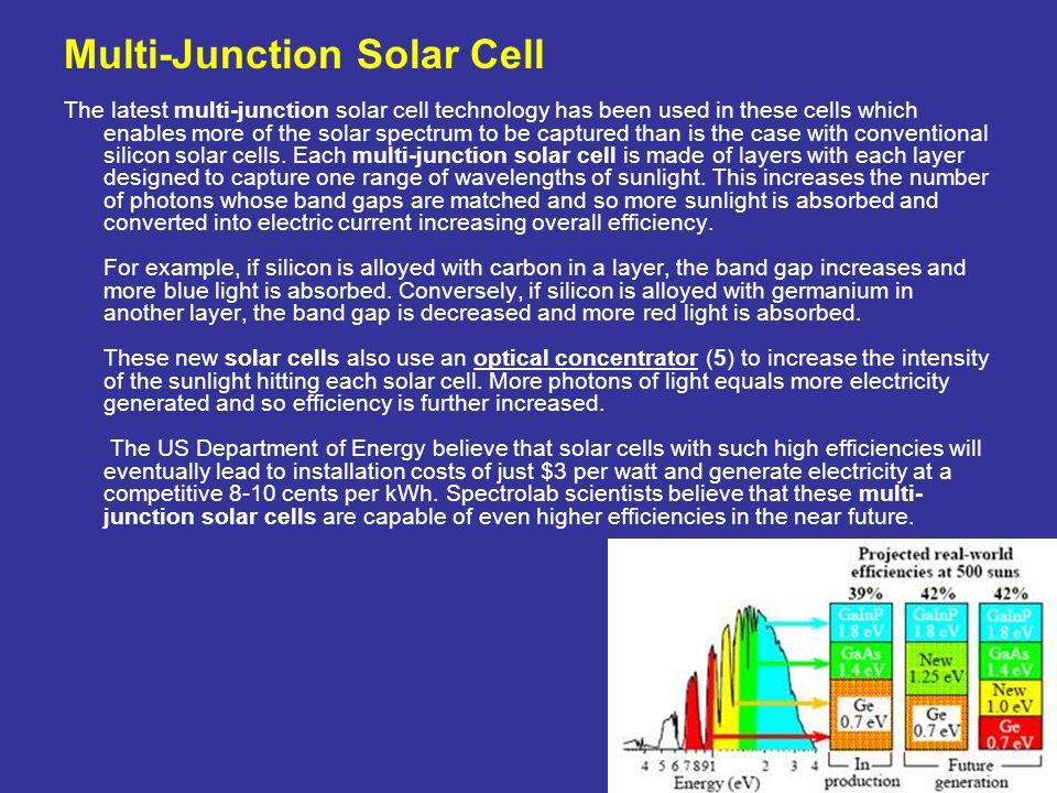 Multi-Junction Solar Cell The latest multi-junction solar cell technology has been used in these cells which enables more of the solar spectrum to be captured than is the case with conventional silicon solar cells.