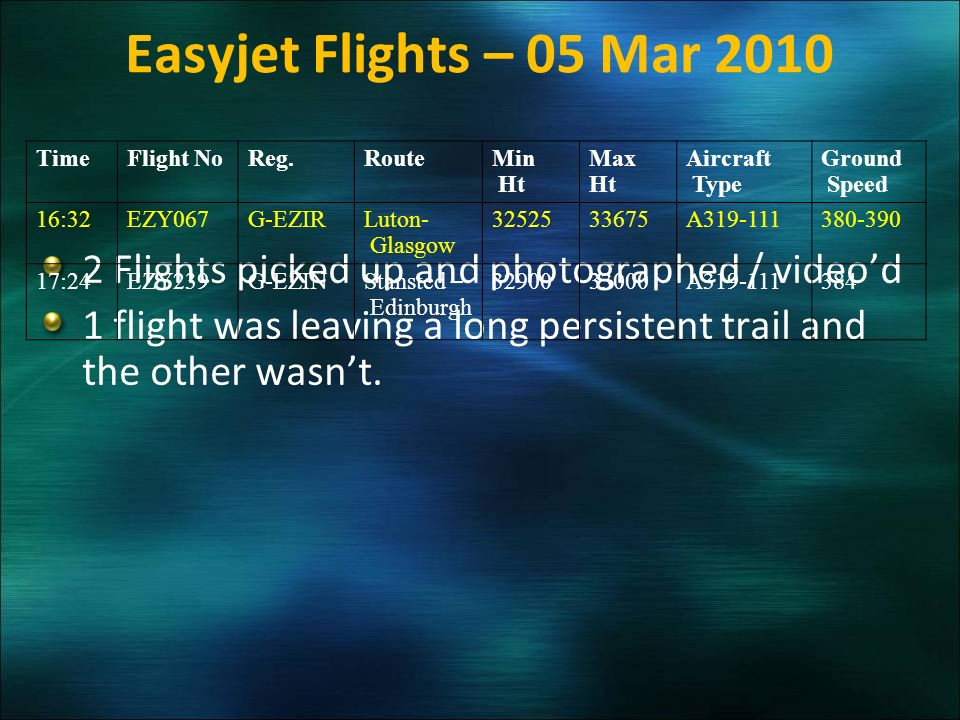 Easyjet Flights – 05 Mar 2010 2 Flights picked up and photographed / videod 1 flight was leaving a long persistent trail and the other wasnt. TimeFlig