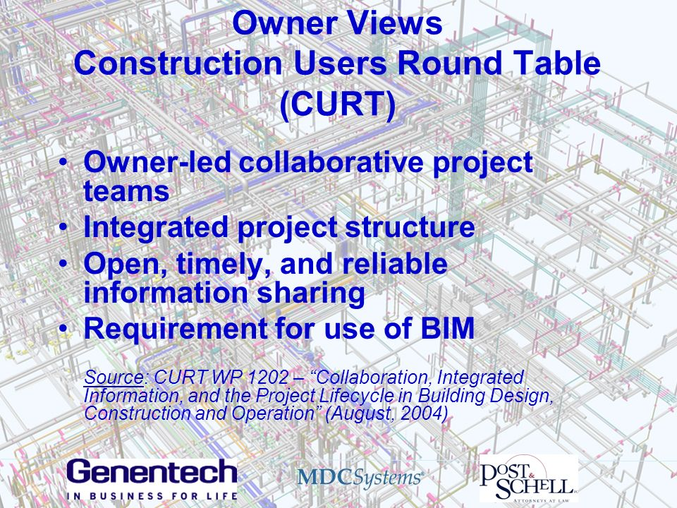 Owner Views Construction Users Round Table (CURT) Owner-led collaborative project teams Integrated project structure Open, timely, and reliable inform