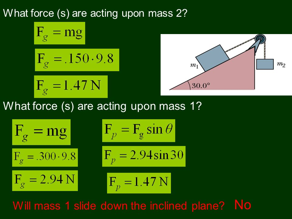 What force (s) are acting upon mass 2? What force (s) are acting upon mass 1?