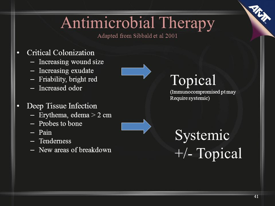 41 Antimicrobial Therapy Adapted from Sibbald et al 2001 Critical Colonization – Increasing wound size – Increasing exudate – Friability, bright red – Increased odor Deep Tissue Infection – Erythema, edema > 2 cm – Probes to bone – Pain – Tenderness – New areas of breakdown Topical (Immunocompromised pt may Require systemic) Systemic +/- Topical