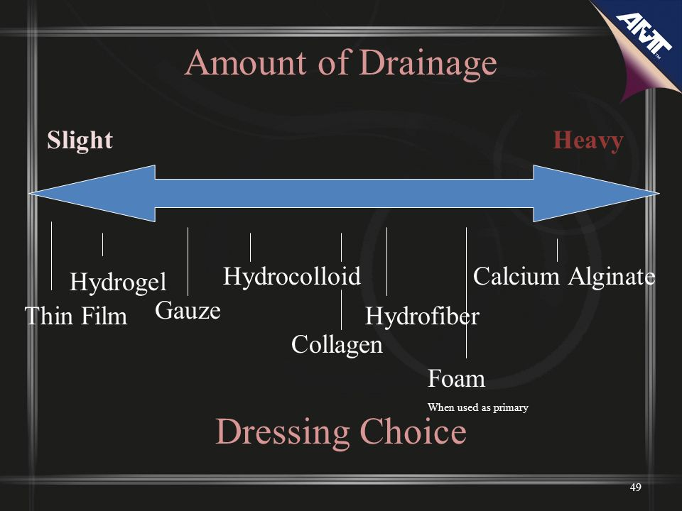 49 SlightHeavy Amount of Drainage Dressing Choice Thin Film HydrocolloidCalcium Alginate Foam When used as primary Gauze Hydrogel Hydrofiber Collagen