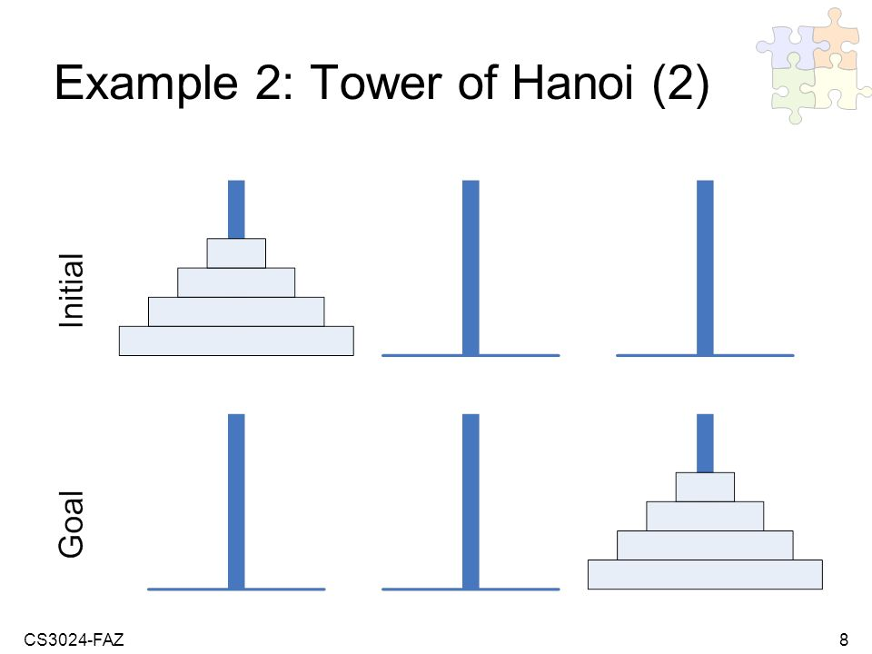 CS3024-FAZ8 Example 2: Tower of Hanoi (2)