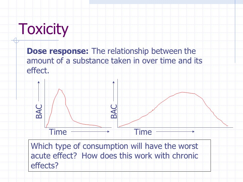 Toxicity Dose response: The relationship between the amount of a substance taken in over time and its effect.