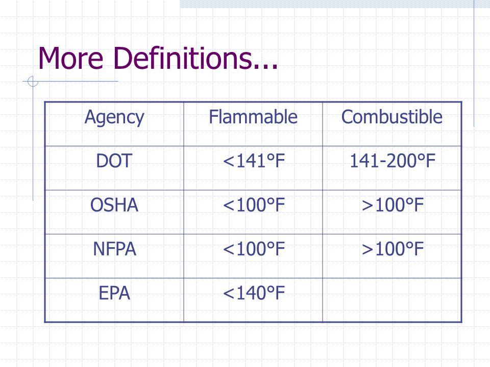 More Definitions... AgencyFlammableCombustible DOT<141°F141-200°F OSHA<100°F>100°F NFPA<100°F>100°F EPA<140°F