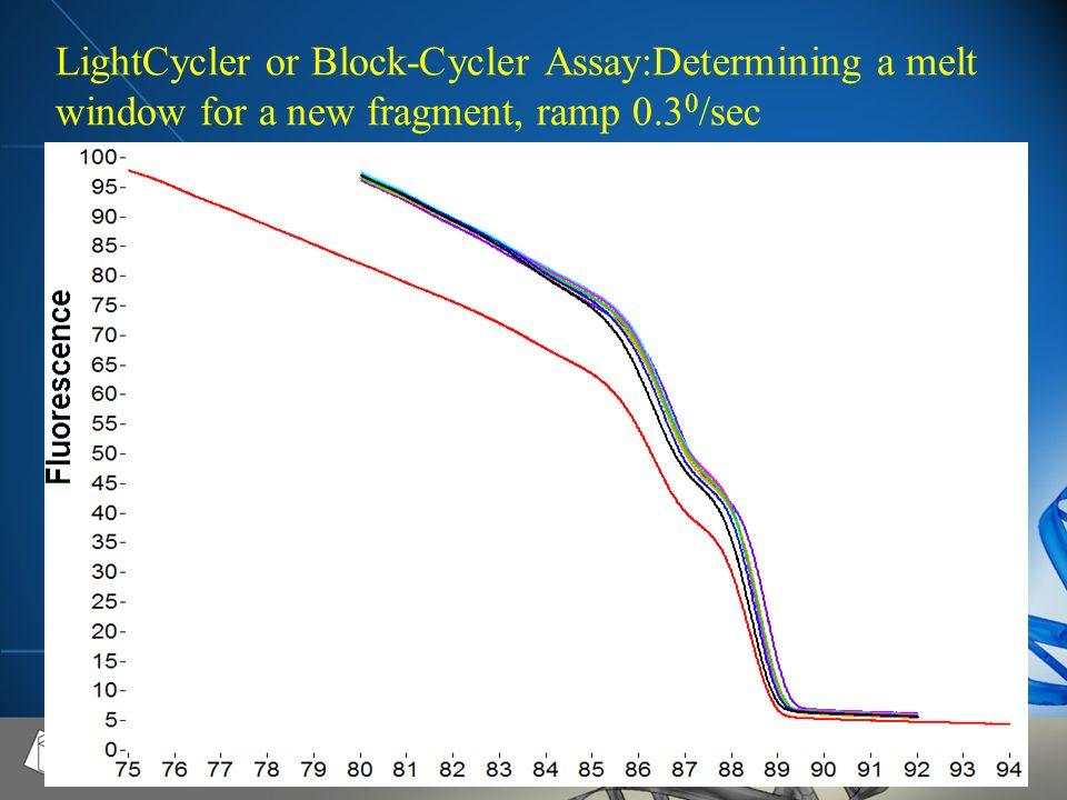 LightCycler or Block-Cycler Assay:Determining a melt window for a new fragment, ramp 0.3 0 /sec