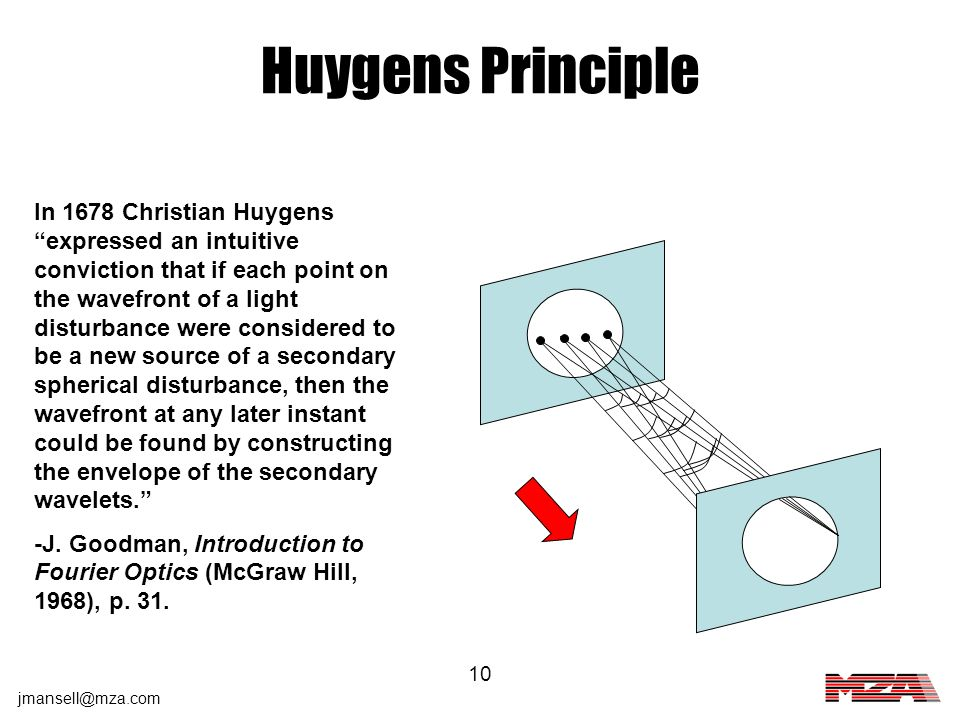 jmansell@mza.com 10 Huygens Principle In 1678 Christian Huygens expressed an intuitive conviction that if each point on the wavefront of a light distu