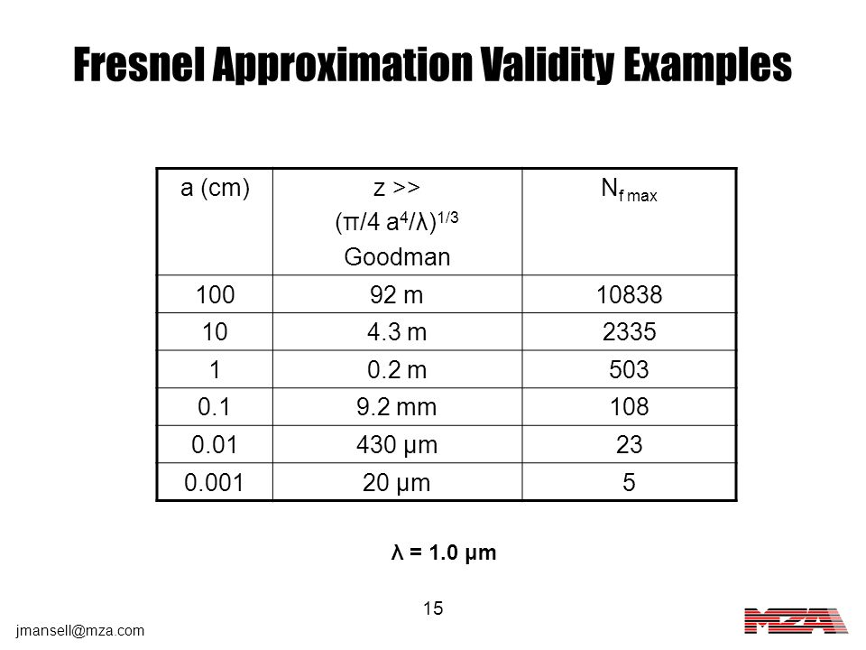 jmansell@mza.com 15 Fresnel Approximation Validity Examples a (cm)z >> (π/4 a 4 /λ) 1/3 Goodman N f max 10092 m10838 104.3 m2335 10.2 m503 0.19.2 mm10