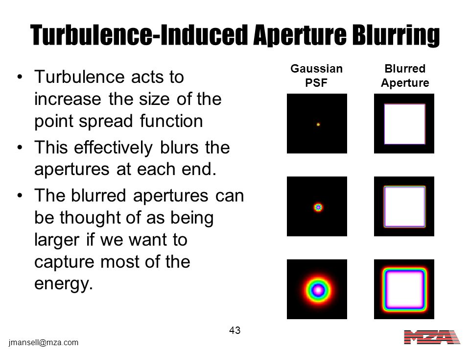 jmansell@mza.com 43 Turbulence-Induced Aperture Blurring Turbulence acts to increase the size of the point spread function This effectively blurs the