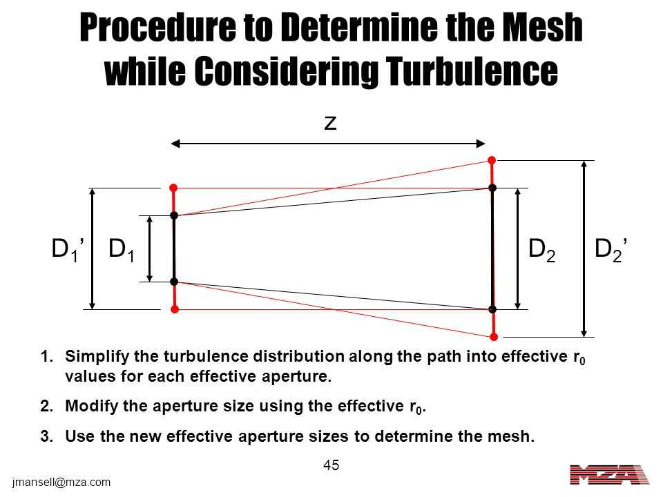 jmansell@mza.com 45 Procedure to Determine the Mesh while Considering Turbulence z D1D1 D2D2 1.Simplify the turbulence distribution along the path int