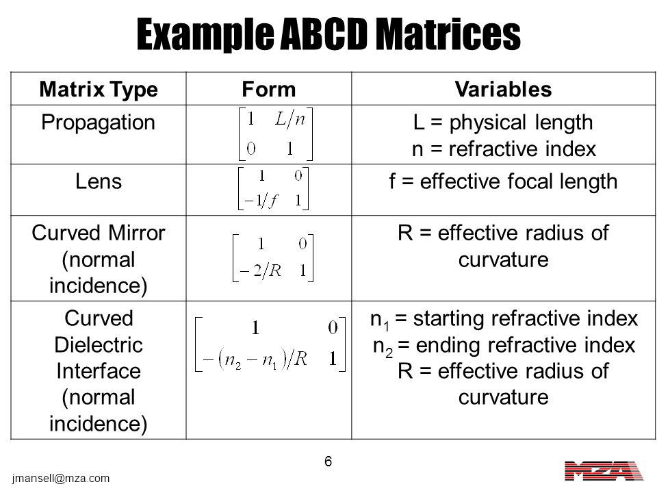 jmansell@mza.com 6 Example ABCD Matrices Matrix TypeFormVariables PropagationL = physical length n = refractive index Lensf = effective focal length C