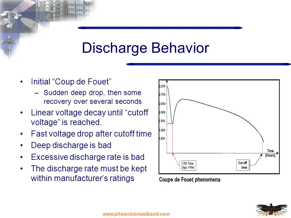 www.phoenixbroadband.com Discharge Behavior Initial Coup de Fouet –Sudden deep drop, then some recovery over several seconds Linear voltage decay unti