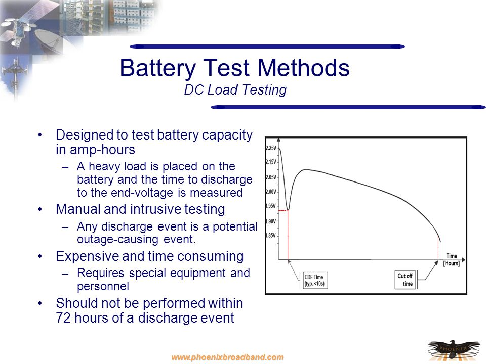 www.phoenixbroadband.com Battery Test Methods DC Load Testing Designed to test battery capacity in amp-hours –A heavy load is placed on the battery an