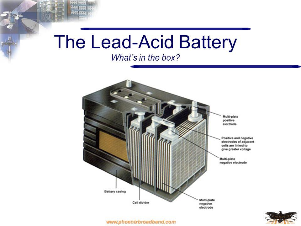 www.phoenixbroadband.com The Lead-Acid Battery Whats in the box?