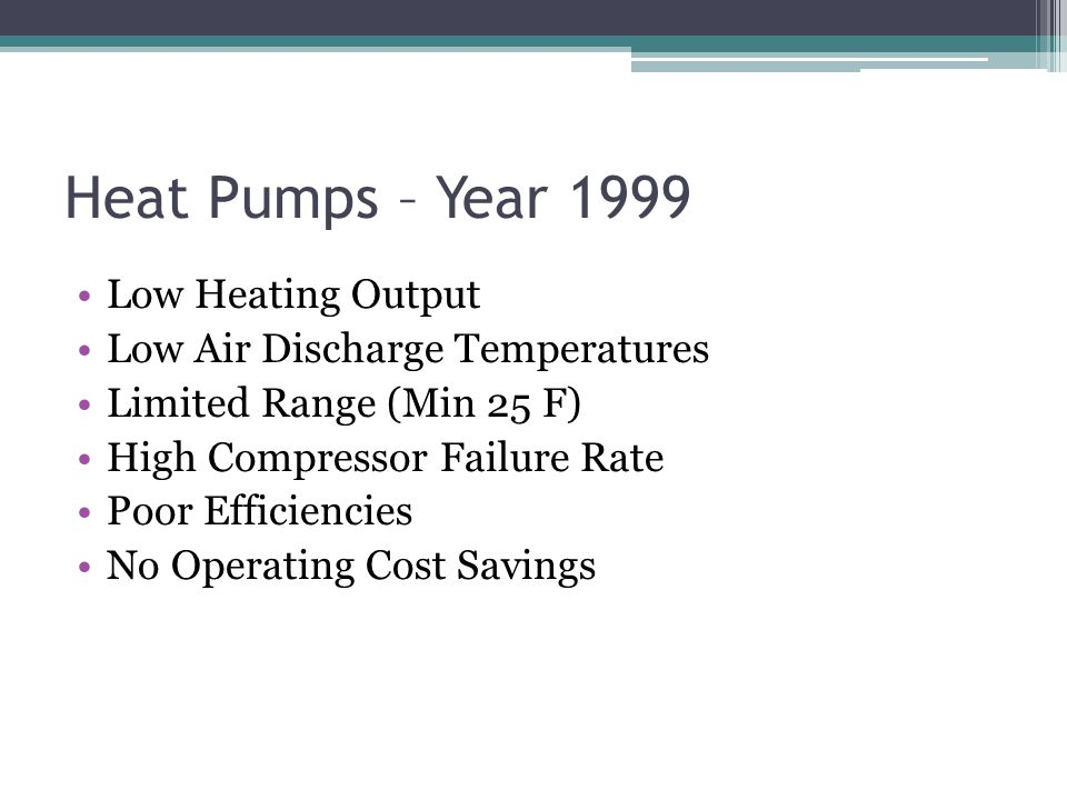 Heat Pumps – Year 1999 Low Heating Output Low Air Discharge Temperatures Limited Range (Min 25 F) High Compressor Failure Rate Poor Efficiencies No Operating Cost Savings