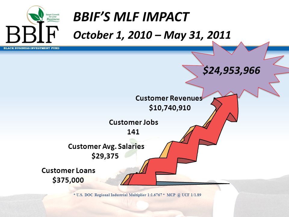 BLACK BUSINESS INVESTMENT FUND BBIFS MLF IMPACT October 1, 2010 – May 31, 2011 * U.S.