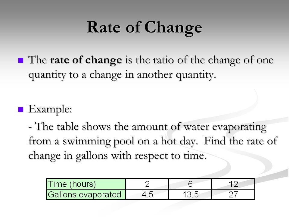 Rate of Change The rate of change is the ratio of the change of one quantity to a change in another quantity. The rate of change is the ratio of the c
