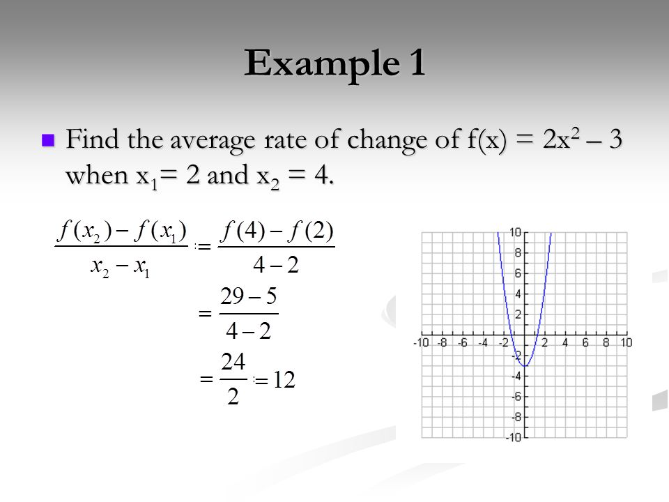 Example 1 Find the average rate of change of f(x) = 2x 2 – 3 when x 1 = 2 and x 2 = 4. Find the average rate of change of f(x) = 2x 2 – 3 when x 1 = 2
