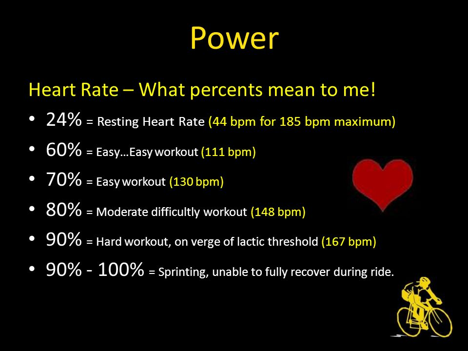 Power Heart Rate – What percents mean to me.