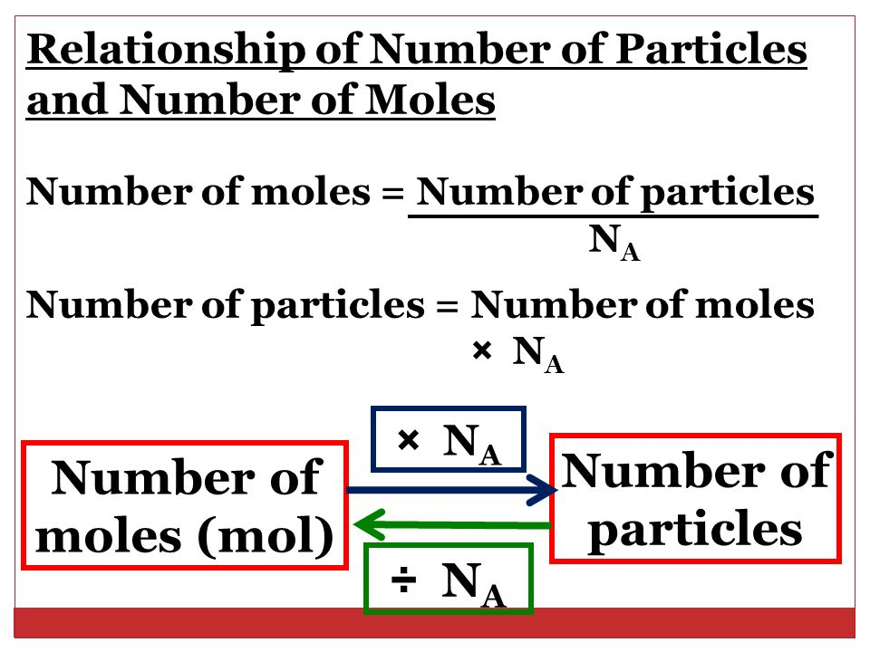Relationship of Number of Particles and Number of Moles Number of moles = Number of particles N A Number of particles = Number of moles × N A Number of moles (mol) Number of particles × N A ÷ N A