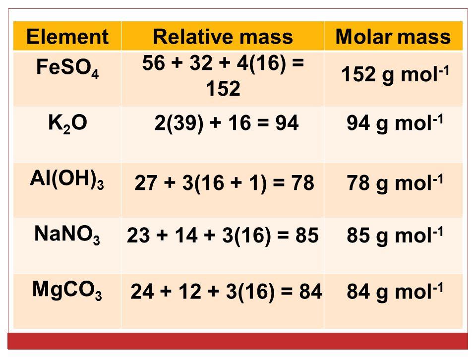 ElementRelative massMolar mass FeSO 4 K2OK2O Al(OH) 3 NaNO 3 MgCO 3 56 + 32 + 4(16) = 152 152 g mol -1 2(39) + 16 = 9494 g mol -1 27 + 3(16 + 1) = 7878 g mol -1 23 + 14 + 3(16) = 85 84 g mol -1 24 + 12 + 3(16) = 84 85 g mol -1