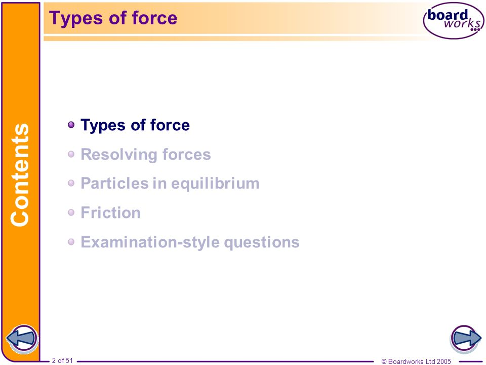 © Boardworks Ltd 2005 2 of 51 Contents © Boardworks Ltd 2005 2 of 51 Types of force Resolving forces Particles in equilibrium Friction Examination-sty