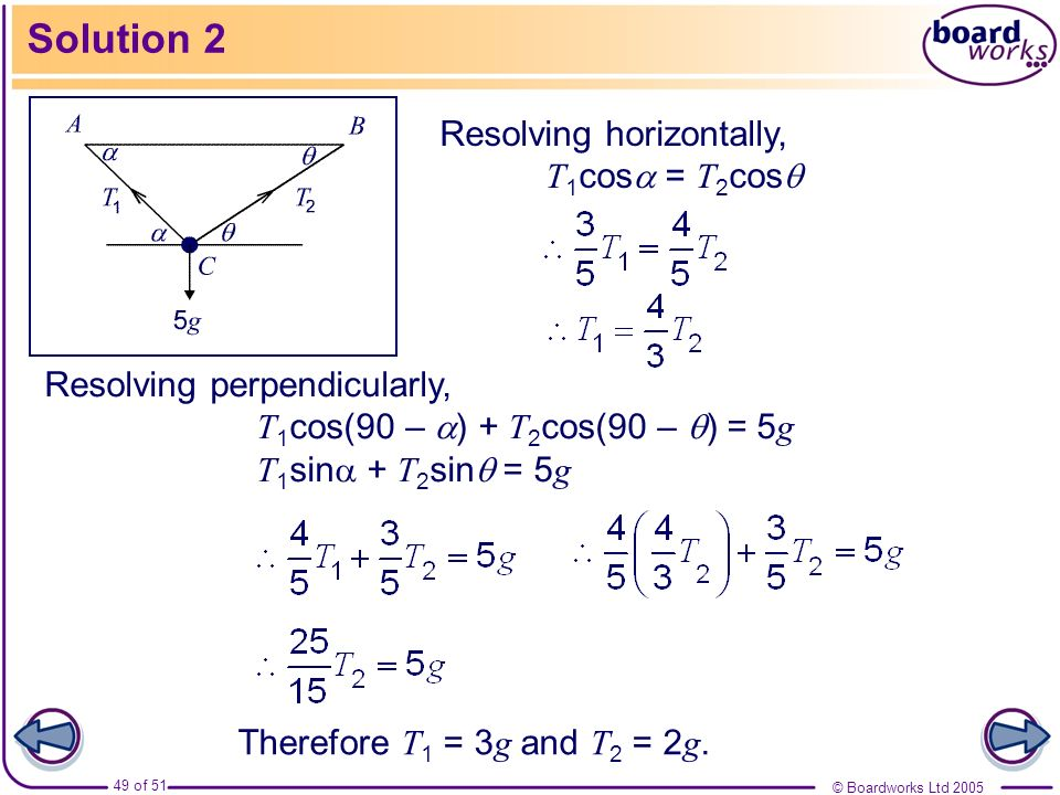 © Boardworks Ltd 2005 49 of 51 Solution 2 Resolving horizontally, T 1 cos = T 2 cos Resolving perpendicularly, T 1 cos(90 – ) + T 2 cos(90 – ) = 5 g T